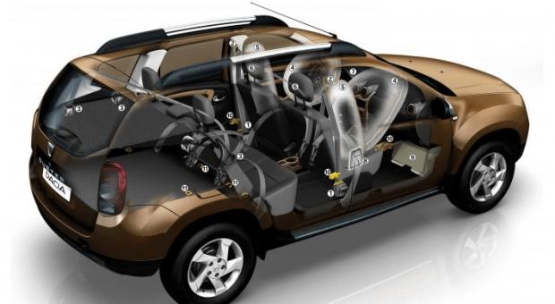 Renault a produs un milion de SUV-uri Duster în patru ani de la lansare
